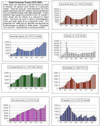 Gemstone Forecaster Vol 28 No 1