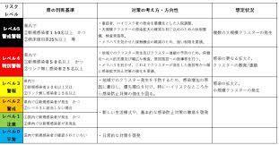 熊本 コロナ ウイルス 感染 者