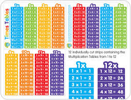 307 Mathematics – O.A. THORP SCHOLASTIC ACADEMY