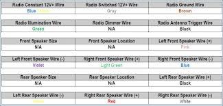 1999 ford taurus radio wiring diagram kanvamath org wiring diagram for nissan micra 2003 mesmerizing nissan micra k12 radio wiring diagram ideas best image