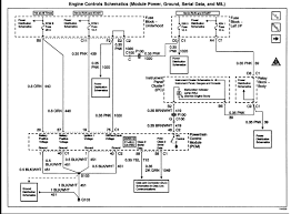 2004 tahoe stereo wiring diagram inspirational great 2004 chevy 2004 tahoe stereo wiring diagram unique fine tahoe radio wiring schematics inspiration electrical circuit of 2004