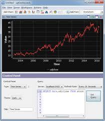 Postgresql Chart Real Time Charting Of Postgresql Database Database