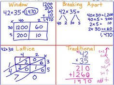 Image result for Multiplication strategies
