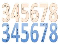 Milestone Monday Phoneme Norms Teach Speech
