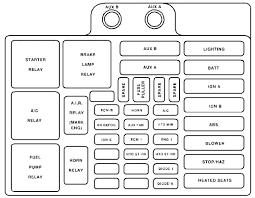 2008 chevy impala ls fuse box diagram wiring auto genius sierra ar 2008 Location Fuse Impala HVAC 2008 chevy impala ls fuse box diagram wiring auto genius sierra ar