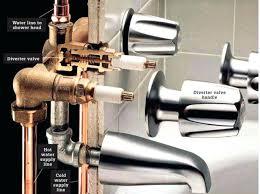 bathtub diverter valve fixing three handle tub shower faucets if a valve