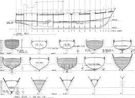 Understanding Boat Design Pdf Boat Design Pdf
