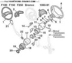 similiar 1987 ford steering column breakdown keywords ford steering column diagram pitman arm 2001 ford f 150 wiring diagram