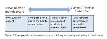 system software essay led easy