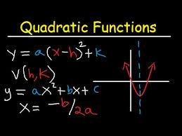 how to graph quadratic functions in