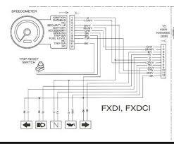 wiring diagram 2001 harley davidson sportster ireleast info 2001 harley sportster wiring diagram jodebal wiring diagram