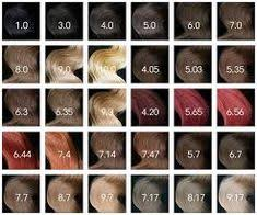keune hair color chart keune hair color chart 32 best hair colour images on
