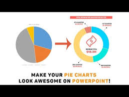 Make A Pie Chart In Powerpoint Powerpoint Tutorial Make Your Pie Charts Look Awesome