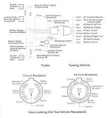 2001 gmc sierra trailer wiring harness freddryer co 2001 GMC Sierra Parts Diagram at 2001 Gmc Sierra 1500 Trailer Wiring Diagram