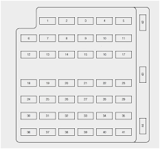 2008 ford mustang fuse diagram admirably ford fuse box diagram 2005 2008 ford mustang fuse diagram good ford mustang 2003 2012 fuse box diagram auto genius of