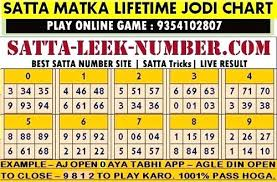 Desawar Chart 2017 Download Satta King 2018 Chart August Desawar Today Result 2019 March