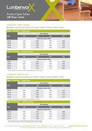 Load Bearing Chart For Lumber Lvl Floor Joist Span Tables 2x8 Floor Joist Span Chart