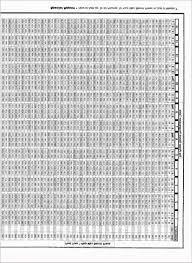 Benching Max Chart 9 10 Weight Lifting Max Chart Lasweetvida Com
