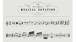 A Gorgeous Guide To Musical Notation Mental Floss