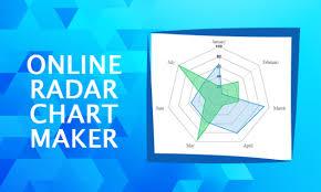 5 Free Online Radar Chart Maker