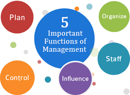 management assignment help services in usa uk  core objective of management
