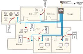 simple electrical wiring diagram for home wiring diagram basic electrical wiring diagrams auto diagram schematic