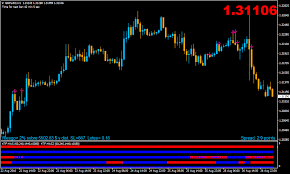 Forex Chart Patterns Strategy 4tf Has Forex Chart Patterns Strategy Forex Mt4 Indicators