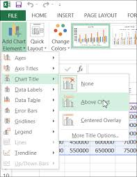 Best Excel Tutorial Dynamic Chart Title From The Cell