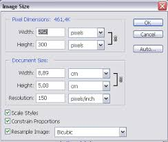 Business Card Size In Pixels How To Create A Business Card In Photoshop Standard