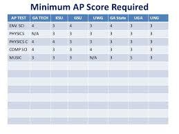 Sat Physics Score Chart Bedowntowndaytona Com