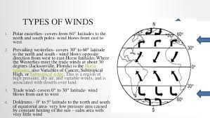Wind Patterns Delectable Global Wind Patterns