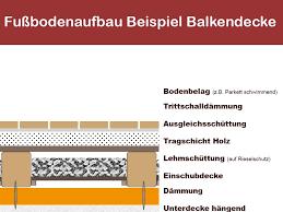 Ein individuelles erscheinungsbild wird durch unterschiedliche holzarten, den strukturellen aufbau. Fussboden Aufbau Heimwerker De