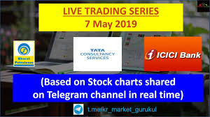 Marketgurukul Chart Live Trading Video 6 May 2019 Based On Stock Charts