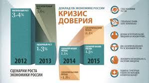 Доклад об экономике России кризис доверия обнажает слабость  image