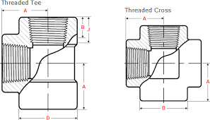 Npt Fittings Chart Dimensions Of Threaded Tees And Crosses Asme B16 11