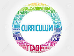 Curriculum Word Curriculum Word Cloud Education Business Concept Royalty Free
