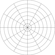 Polar Grid In Degrees With Radius 7 Tool Tips Graph