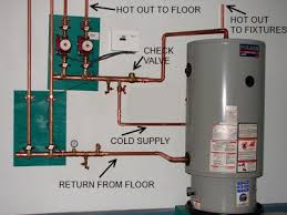best hot water heater. Simple Hot The Best Heating System To Best Hot Water Heater T