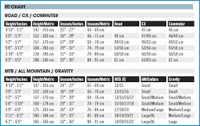 Tire Size Chart 17 Expert Bicycle Tire Size Circumference Chart 2019