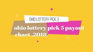 Ohio Lottery Pick 3 Payout Informationboxticket Youtube