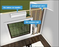 mini split heat pump sizing.  Sizing Permalink To Extraordinary Wall Mounted Heating And Cooling Units For Mini Split Heat Pump Sizing I