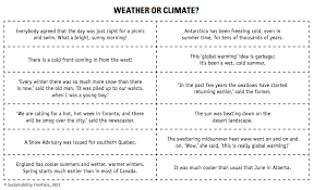 Weather vs. Climate   Teaching - Social Studies   Pinterest ...