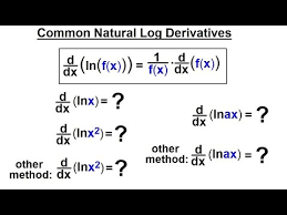 Calculus 1 Ch 5 1 Derivative Of E X And Lnx 11 Of 24 Common Natural Log Derivatives