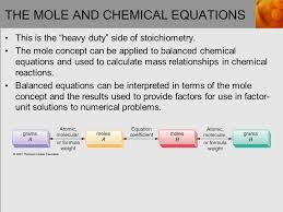 the mole and chemical equations