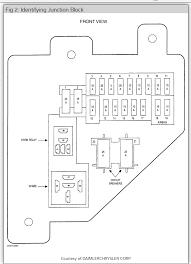 99 durango fuse box diagram wiring diagram for you • 2000 dodge durango fuse diagram simple wiring schema rh 4 aspire atlantis de 1999 dodge durango relay fuse block 2000 dodge durango fuse diagram