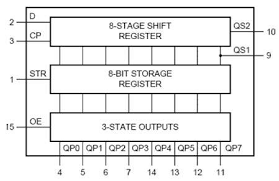 strobe diagram 1 picture simple wiring diagram one i o line drives shift register strobe edn 12v strobe light wiring diagram figure 1