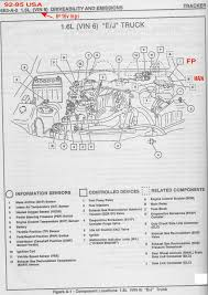 for a 1995 geo prizm engine diagram diy wiring diagrams \u2022 1991 Geo Metro Fuse Box Diagram at 1997 Geo Metro Ac Wiring Diagram