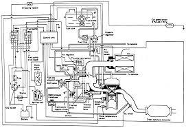 wiring diagram 1991 isuzu impulse wiring diagram rows wiring diagram 1991 isuzu impulse wiring diagram basic repair guides vacuum diagrams vacuum diagrams autozone comwiring
