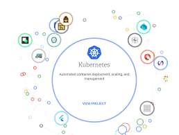 Google Launches New Site To Showcase Its Open Source Projects And