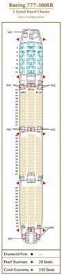 etihad airways airlines aircraft